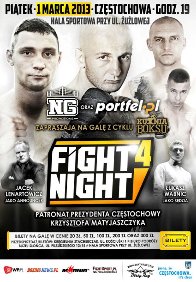 GALA FIGHT NIGHT 4 W CZESTOCHOWIE